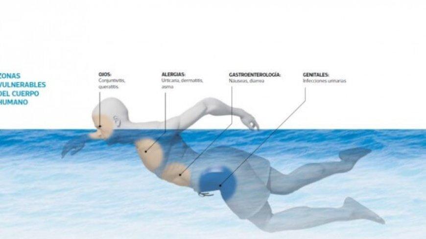 Una piscina autorizada también puede afectar la salud